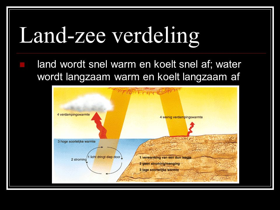 Windrichting Aanlandige wind komt vanaf zee en brengt temperatuurmatiging met zich mee; aflandige wind komt vanaf het land en zorgt voor hele hoge of hele lage temperaturen