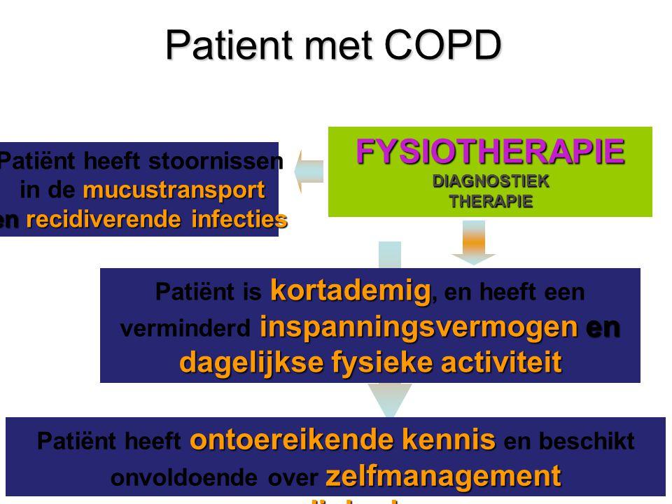 34Behandelmogelijkheden COPD Mucusklaring