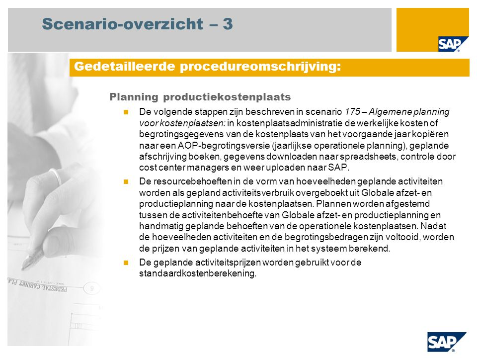 Procesflowdiagram Planning productiekostenplaats Cost Center Manager Event Cost Controller Gegevens correct.