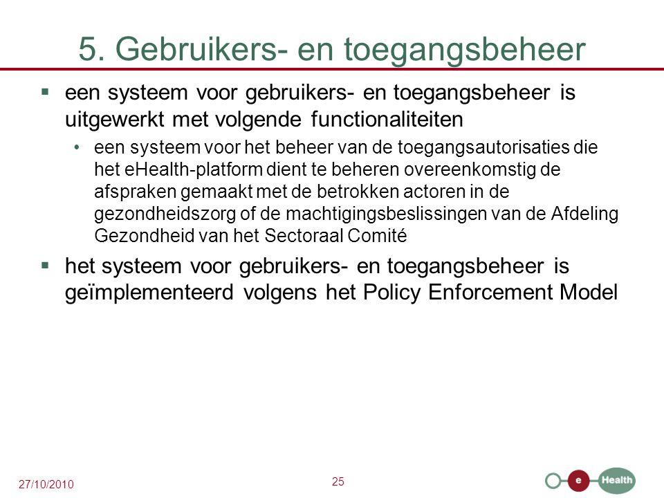 26 27/10/2010 5. Gebruikers- en toegangsbeheer
