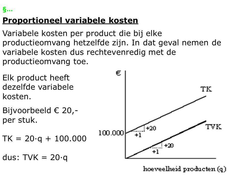 §… Proportioneel variabele kosten Marginale kosten Het bedrag waarmee de totale kosten toenemen als het bedrijf één extra product produceert.