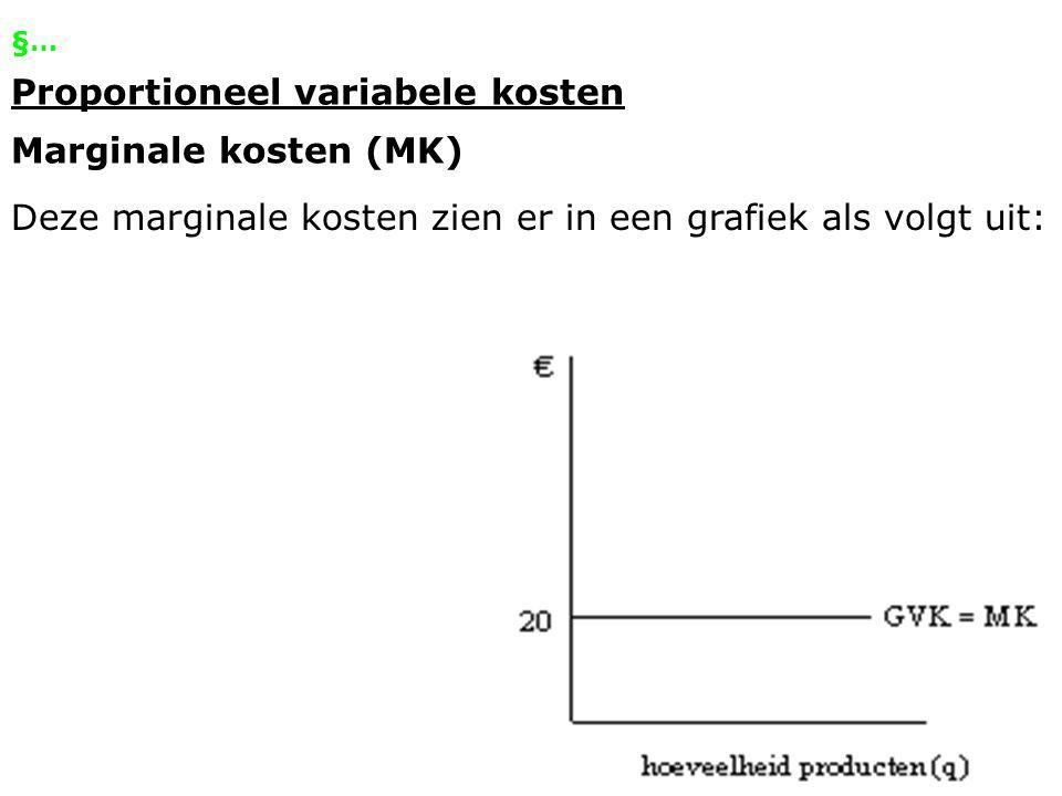 §… Proportioneel variabele kosten Marginale kosten (MK) De marginale kosten (MK) kunnen we nu bepalen door de eerste afgeleide van TK of TVK te nemen: MK = 20 We zien dat ook in de grafiek: elk product dat extra gemaakt wordt laat de TK met € 20,- (de GVK) stijgen