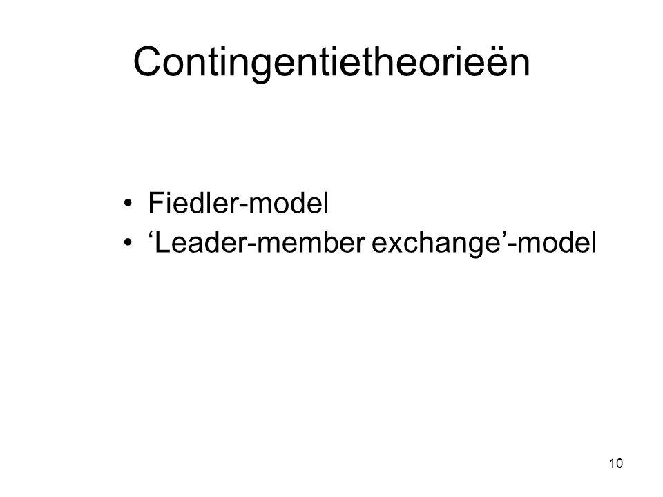 11 Leiderschapsmodel van Fiedler Voor goede groepsprestaties moet de wijze waarop de leider met zijn werknemers omgaat, aansluiten op de hoeveelheid invloed die de situatie hem geeft.