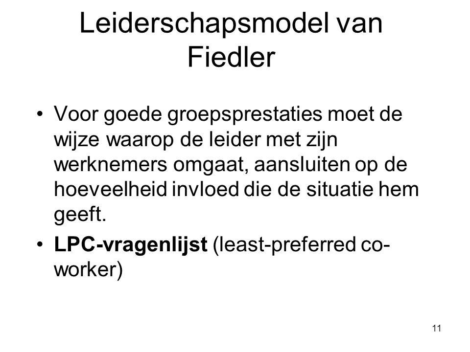 12 Contingentievariabelen van Fiedler Leider-groepslidrelaties Taakstructuur Positiemacht
