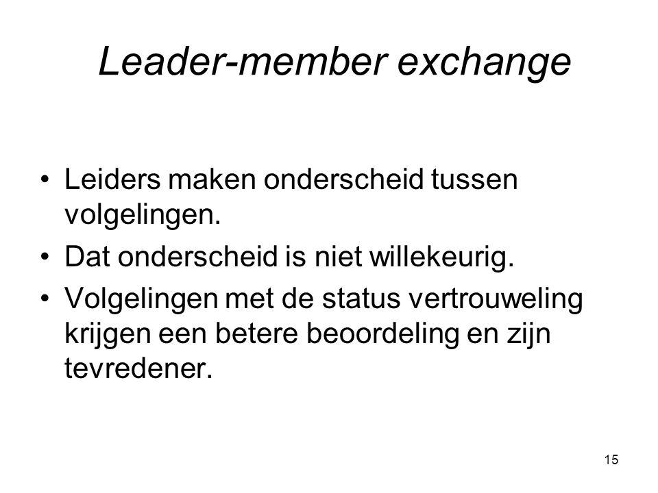 16 Uitwisseling tussen leider en leden