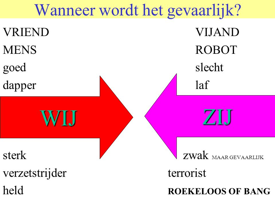 © 2006 JP van de Sande RuG Wanneer wordt het gevaarlijk.