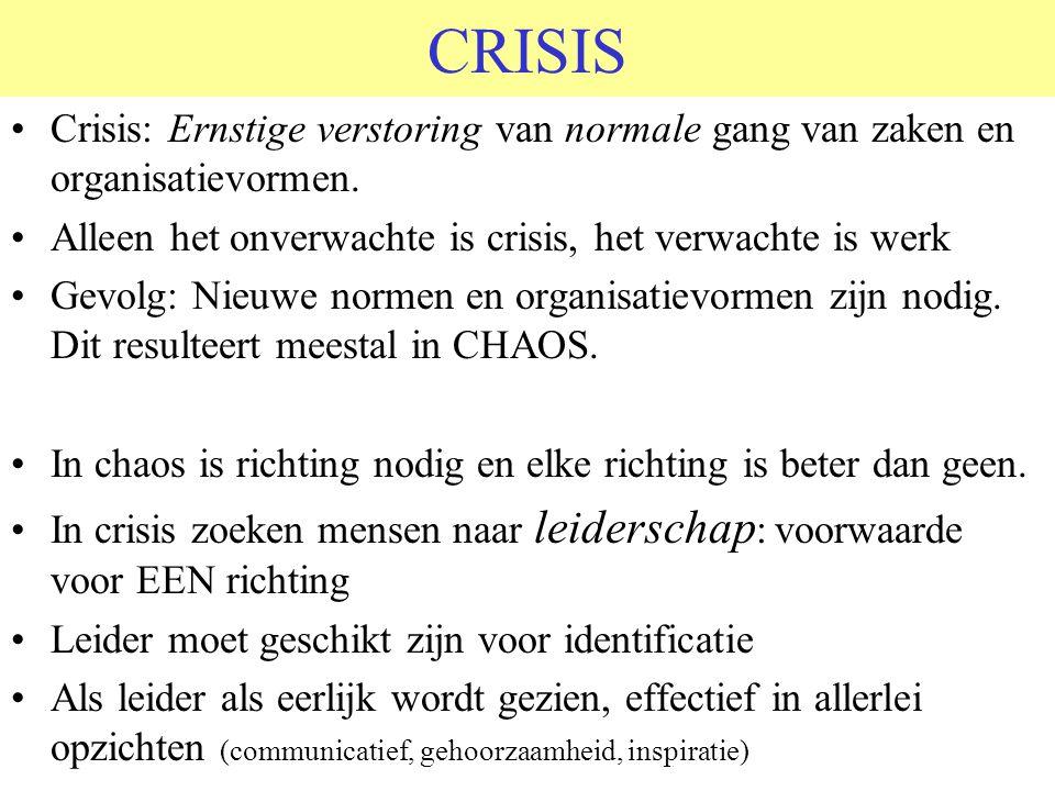 CRISIS Crisis: Ernstige verstoring van normale gang van zaken en organisatievormen.