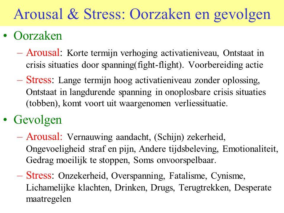 Arousal & Stress: Oorzaken en gevolgen Oorzaken –Arousal: Korte termijn verhoging activatieniveau, Ontstaat in crisis situaties door spanning(fight-flight).