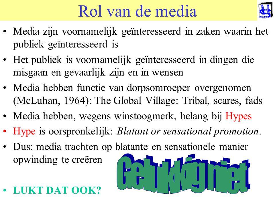 Rol van de media Media zijn voornamelijk geïnteresseerd in zaken waarin het publiek geïnteresseerd is Het publiek is voornamelijk geïnteresseerd in dingen die misgaan en gevaarlijk zijn en in wensen Media hebben functie van dorpsomroeper overgenomen (McLuhan, 1964): The Global Village: Tribal, scares, fads Media hebben, wegens winstoogmerk, belang bij Hypes Hype is oorspronkelijk: Blatant or sensational promotion.