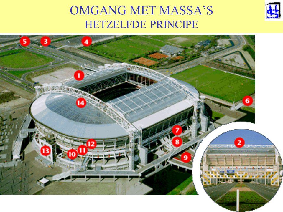 OMGANG MET MASSA'S HETZELFDE PRINCIPE