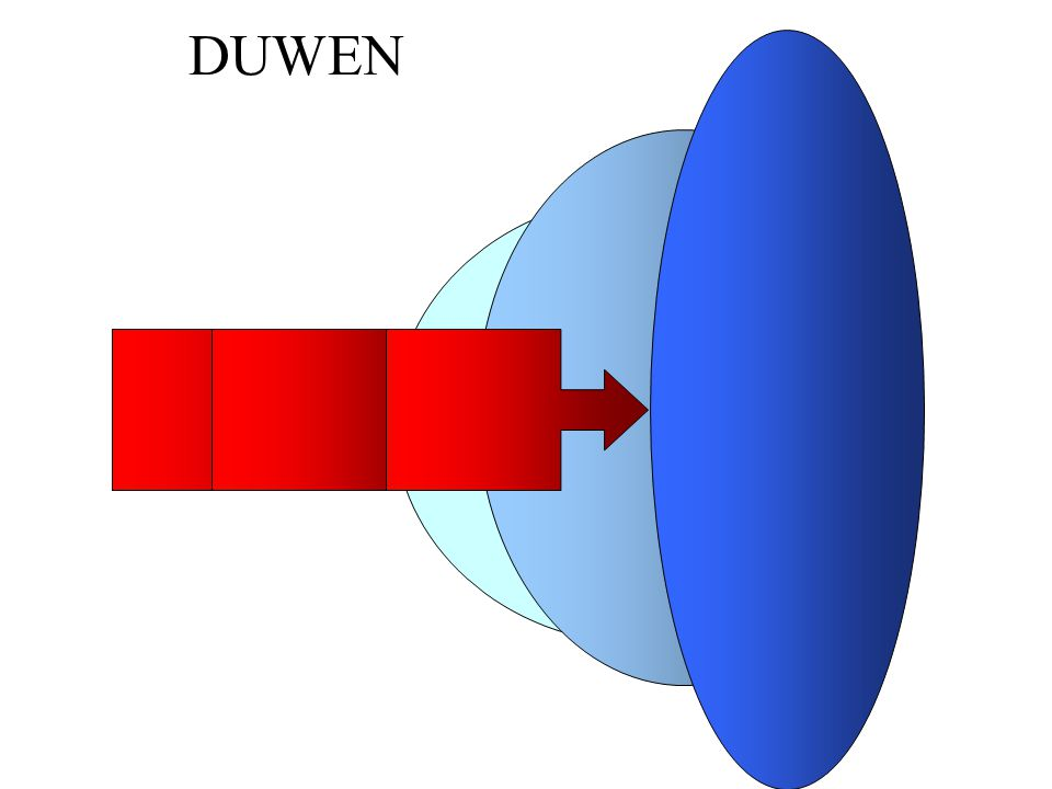 DUWEN