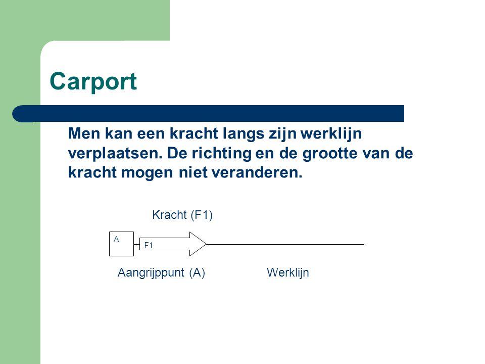 Carport A F1 kracht (F1) Werklijn Aangrijppunt (A) Het verplaatsen van een kracht langs zijn werklijn.