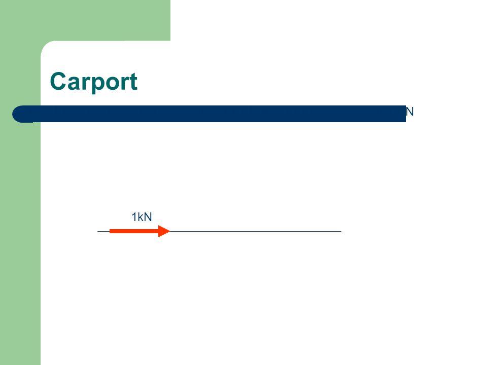 Carport A F1F2F3 Als krachten dezelfde werklijn hebben en in de zelfde richting werken mogen de krachten worden opgeteld.