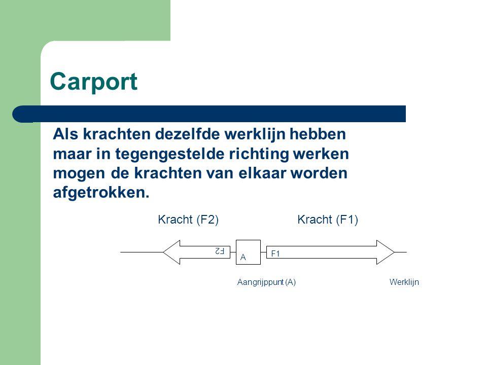 Carport A Aangrijppunt (A) Werklijn Kracht (Fr) F1 – F2 = Fr Krachten van elkaar afgetrokken
