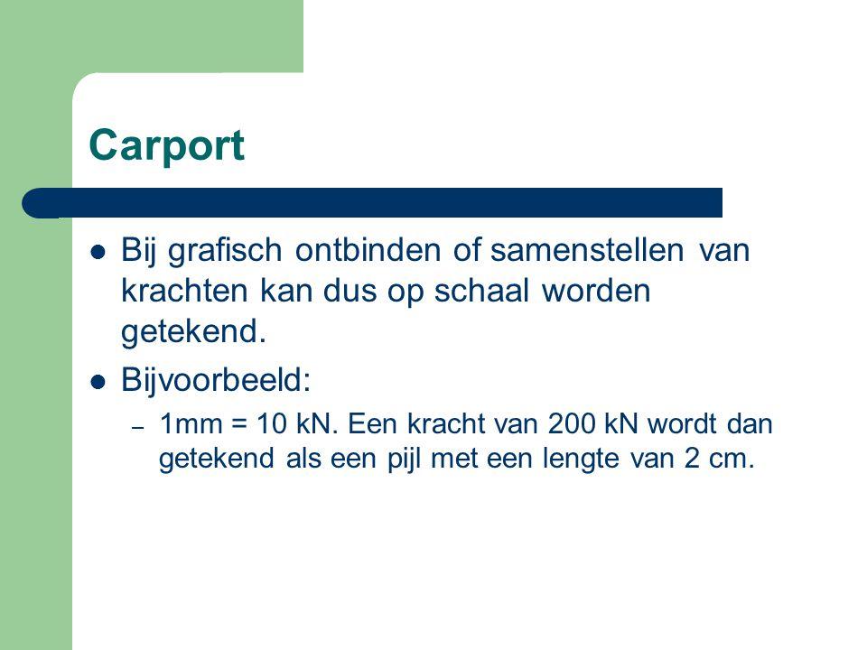 Carport Evenwicht Werken op een punt een aantal krachten en is dat punt in evenwicht, dan moet de resultante van deze krachten gelijk zijn aan nul.