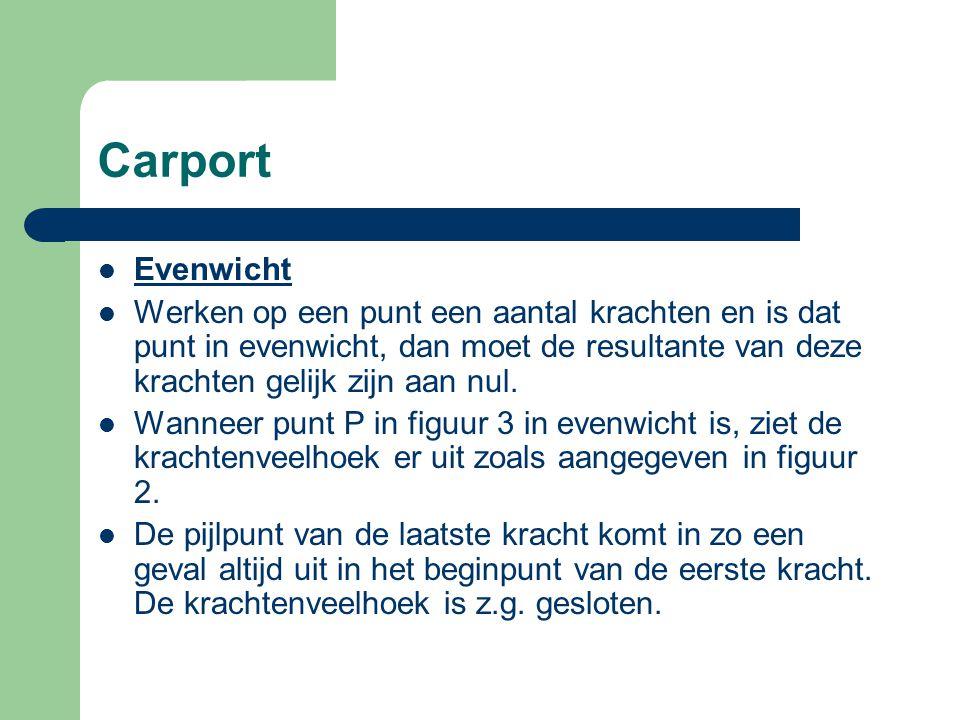 Carport 1 F1 F2 P 2 3 Figuur 01