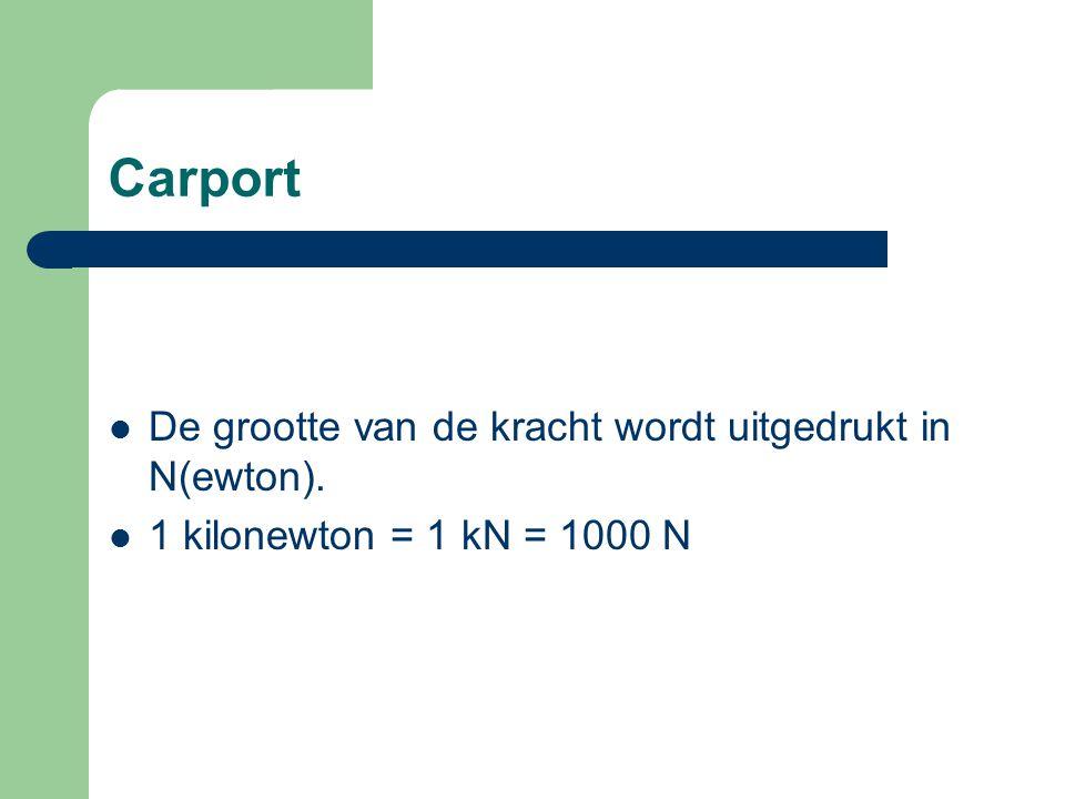 Carport Goniometrie t.b.v.