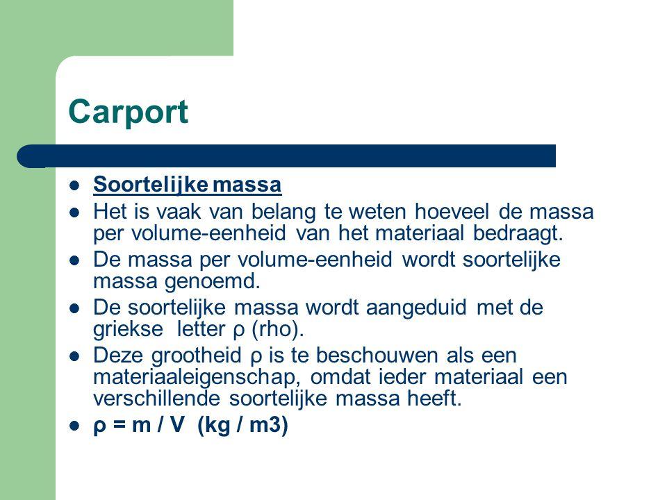 Carport Soortelijke gewicht Soortelijk gewicht is gewicht per kubieke meter.