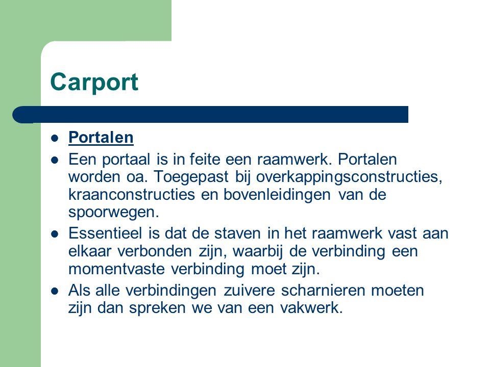 Carport Stabiliteit – Het vermogen van de constructie zijn evenwicht te bewaren onder de inwerking van krachten.