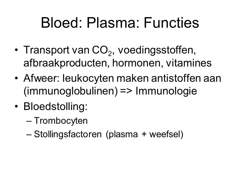 Bloed: Plasma: Functies Regulatie –Vochtgehalte: welke organen spelen hierbij een rol –Osmotische druk: wat is osmose – verschil tussen osmotische en colloïd-osmotische druk.