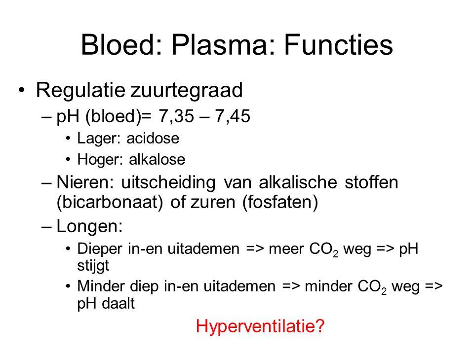 Bloed: Plasma: Functies Regulatie lichaamstemperatuur –Normale lichaamstemperatuur: 36,4 – 37,4 °C –Thermoregulatie: bloed vervoert warmte naar rest van lichaam –Warmte afgeven Capillairen meer open Buitentemperatuur lager