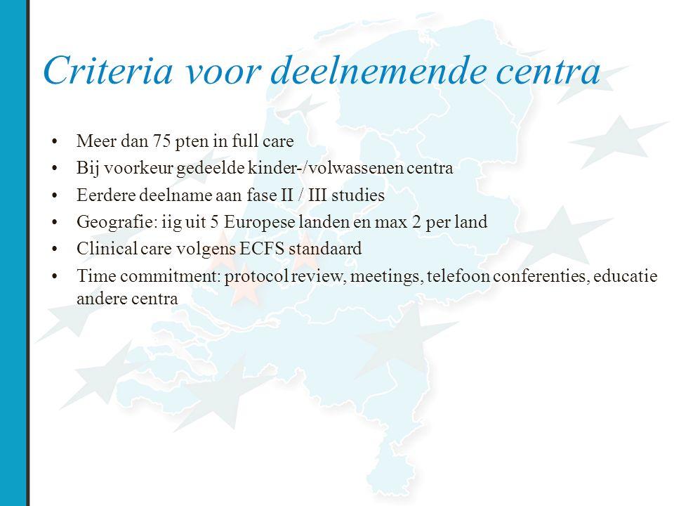 Studies ECFS-CTN Competitive trials → snel handelen van belang, maar: –veel langere aanloopfase –vertalen van alle documenten –vragen metc, antwoorden metc, geadviseerde veranderingen van metc, patiënteninformatie –alles loopt via de sponser –elk centrum heeft eigen regeltjes –tijdsverschillen tussen de deelnemende landen