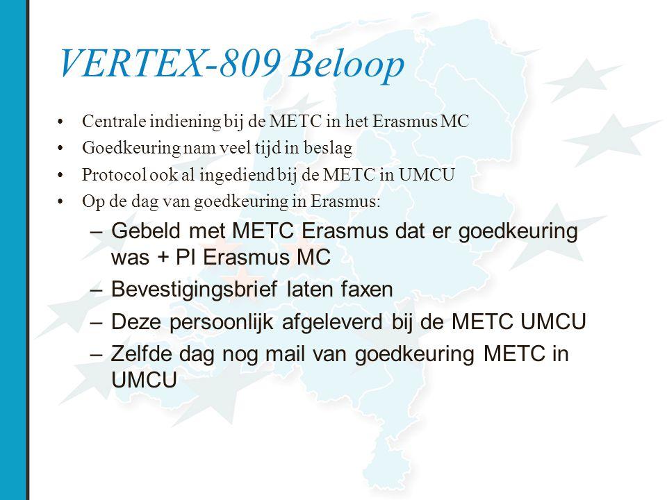 Mail rondgegaan vanuit Vertex dat inclusie nog een paar dagen zou duren 5 patienten direct ingepland: weinig bedenktijd (eigenlijk 1wk) Deze doorgebeld aan Vertex Zijn geincludeerd op de laatste dagen voor sluiten van de inclusies Erasmus MC: helaas te laat met patienten includeren –Leermomenten: Tijdspad belangrijk Genoeg tijd voor METC uittrekken, maar ook prompt reageren op hun berichten, niet laten liggen.
