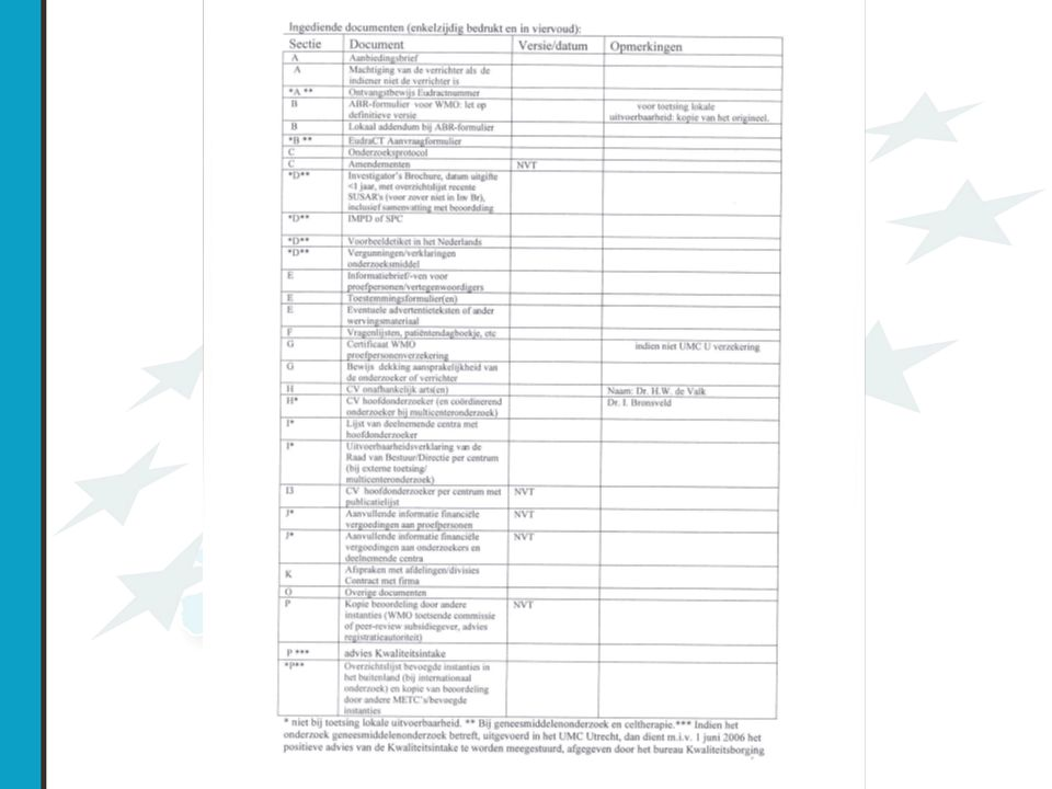U (als verrichter/sponsor) bent verplicht de volgende zaken aan de METC te melden: - Start- en einddatum - Wijzigingen onderzoeksdossier - SAE/onverwachte bijwerkingen - Voortgang - Voortijdige beëindiging onderzoek - EindresultatenStart- en einddatumWijzigingen onderzoeksdossierSAE/onverwachte bijwerkingenVoortgangVoortijdige beëindiging onderzoekEindresultaten