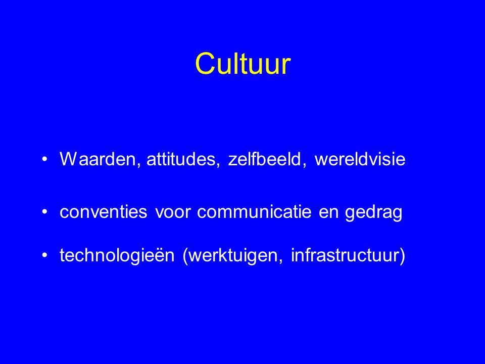 Sapir-Whorf hypothese Denken vereist taal taal bepaalt of beïnvloedt de waarneming en het denken maar: denken kan ook zonder taal cultuur beïnvloedt denken & taal