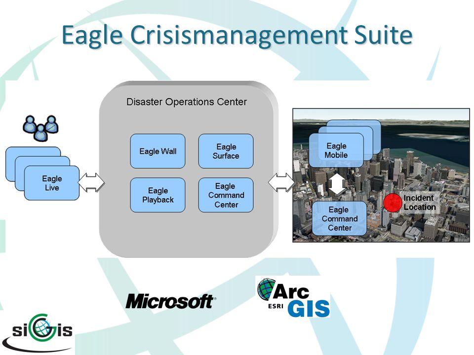 Eagle Command Center Informatie toevoegen, wijzigen, verwijderen en delen met anderen Zowel geografische als tekstuele data Info wordt automatisch uitgewisseld tussen alle gebruikers Analyse tools Messaging
