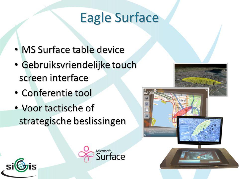 Real time status (COP) Automatische updates Geprojecteerd op meerdere beeldschermen Eagle Wall