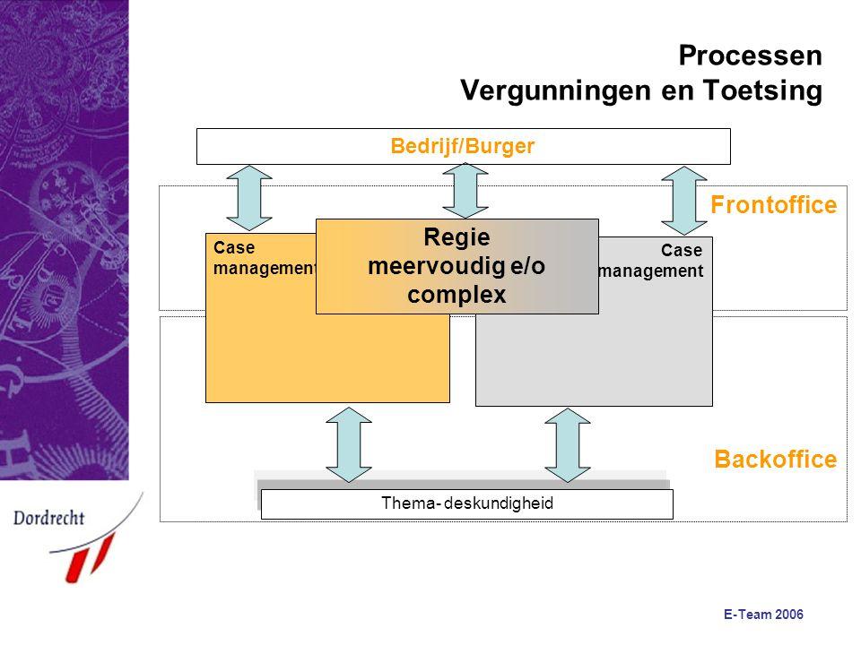 E-Team 2006 Processen Toezicht en Handhaving toezicht beleid, programmering Analyse, Handhaving rapportage Backoffice Frontoffice