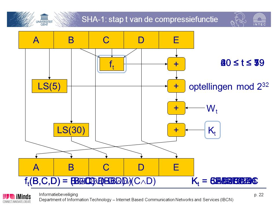 Informatiebeveiliging Department of Information Technology – Internet Based Communication Networks and Services (IBCN) p.