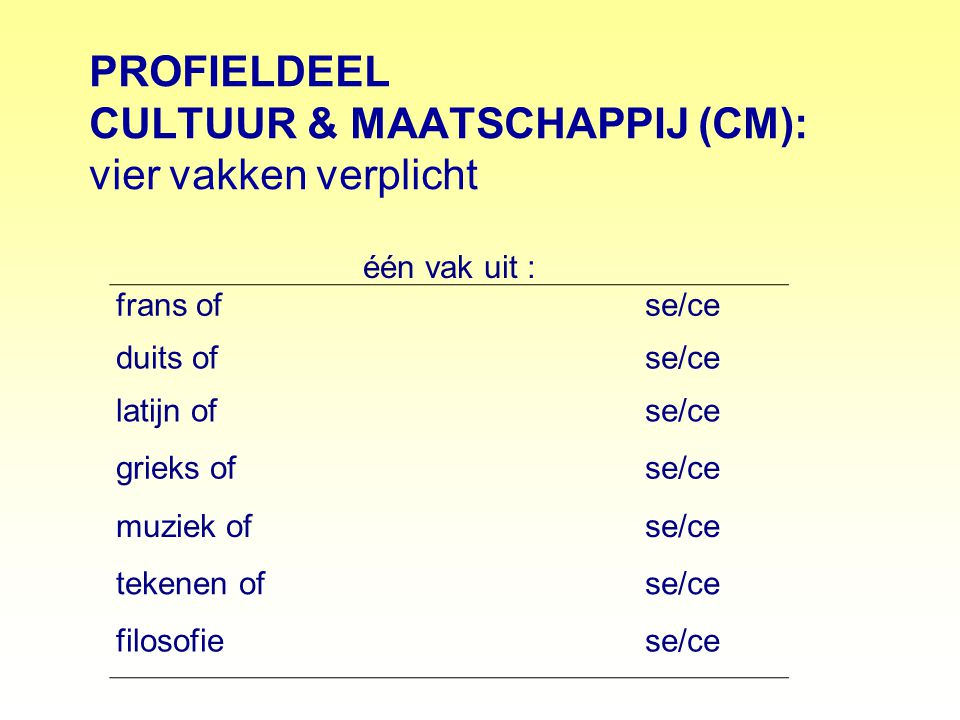 PROFIELDEEL CULTUUR & MAATSCHAPPIJ (CM): vier vakken verplicht één vak uit : frans of se/ce duits of se/ce latijn of se/ce grieks of se/ce muziek of se/ce tekenen of se/ce filosofie se/ce
