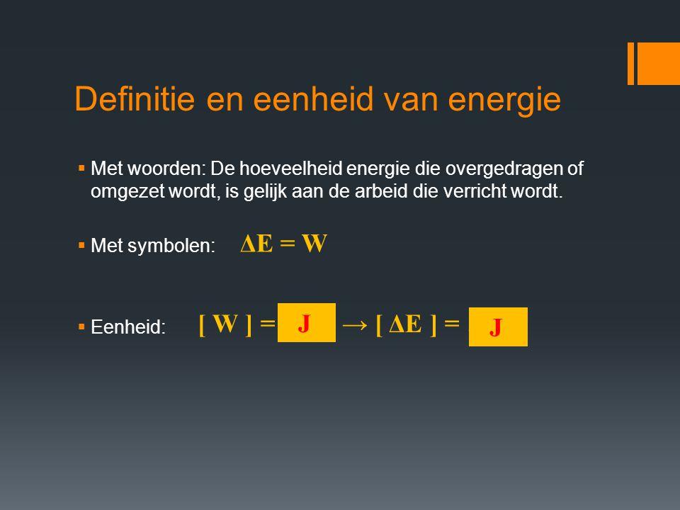 Formules voor zwaarte-energie, kinetische energie en veerenergie  Zwaarte-energie of gravitationele potentiële energie  Kinetische energie  Veerenergie of elastische potentiële energie Ez = m.g.h