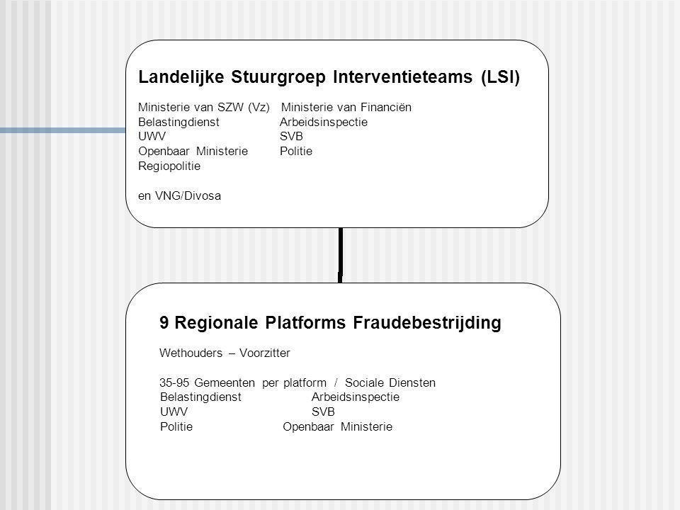 Regionaal Platform Fraudebestrijding Utrecht-Gooi&Vechtstreek Gemeenten (37) vertegenwoordigd door 5 centrumgemeenten (Amersfoort, Bussum, Nieuwegein, Utrecht vz, Zeist).