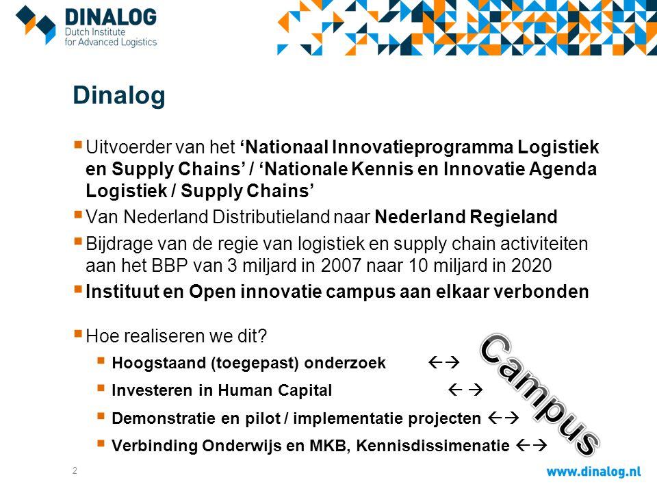 De nationale ambitie (Topteam Logistiek) De vijf streefwaarden in 2020: 1.NL nr.