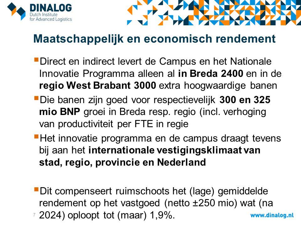 De campus heeft positieve uitstralingseffecten op Zuidwest-Nederland en de Vlaams-Nederlandse delta De campus vervult een belangrijke rol in een verbetering van het vestigingsklimaat in de regio Zuidwest- Nederland en de versterking van de regie op goederenstromen in de Vlaams-Nederlandse Delta
