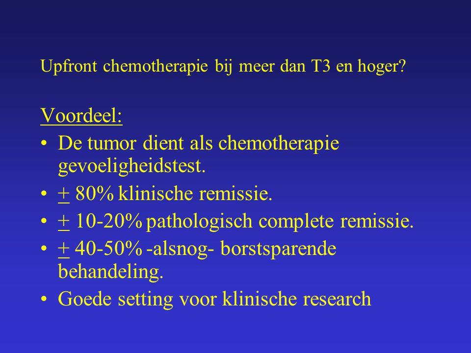 Upfront chemotherapie bij meer dan T3 en hoger? Nadeel? Of liever: Knelpunten?