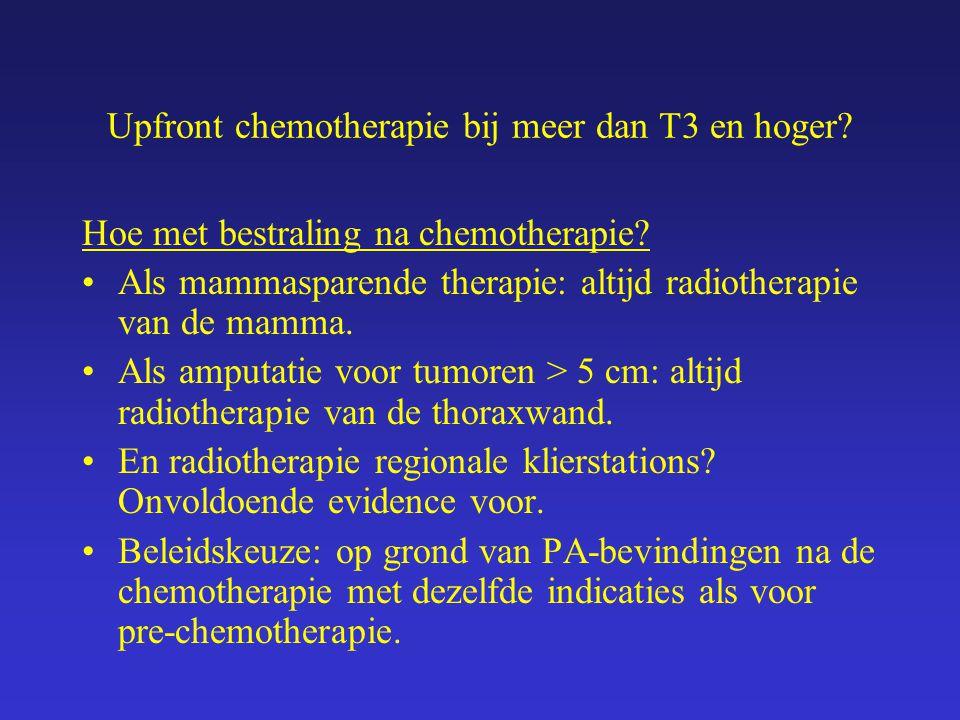 Upfront chemotherapie bij meer dan T3 en hoger? De 2e ronde: laat u overtuigen met een voorbeeld.