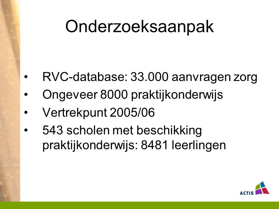 Onderzoeksaanpak In twee ronden data verzameld 2005/06- 2008/09= info 4 momenten Respons: 66% van de oorspronkelijke scholen PrO-cohort 2005: 5141 leerlingen