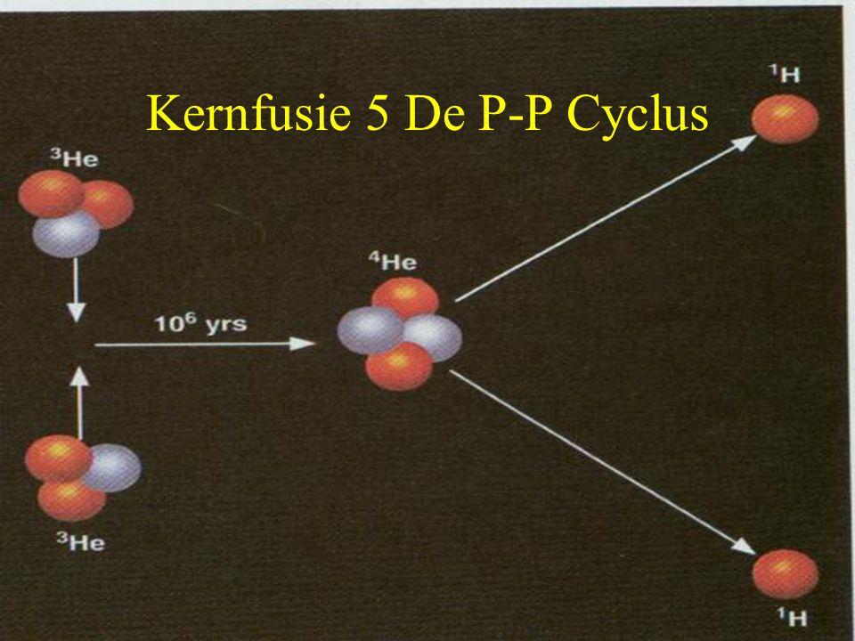 17 Kernfusie 6 97% van heliumvorming door P-P cycli.