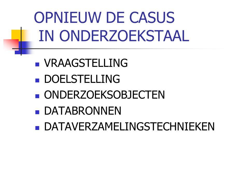 OPDRACHTJE: ZOEK IN DE CASUS : VRAAGSTELLING DOELSTELLING ONDERZOEKSOBJECTEN DATABRONNEN DATAVERZAMELINGSTECHNIEKEN