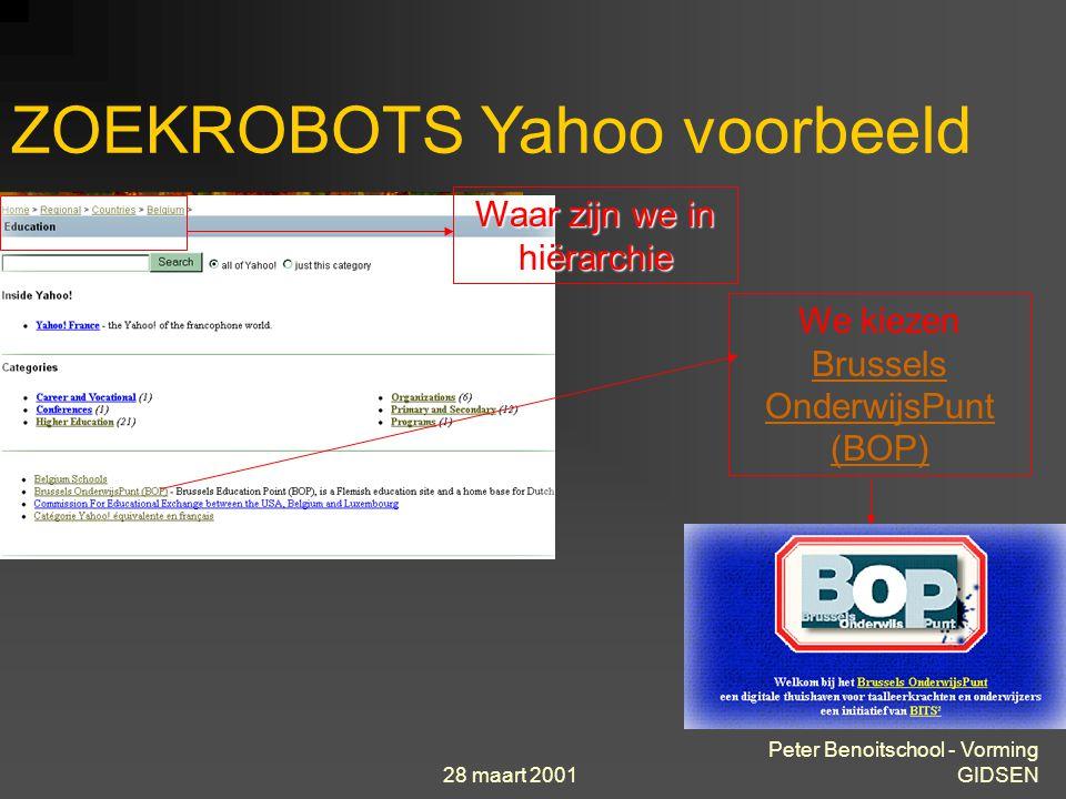 28 maart 2001 Peter Benoitschool - Vorming GIDSEN ZOEKROBOTS Yahoo voorbeeld Waar zijn we in hiërarchie We kiezen Brussels OnderwijsPunt (BOP) Brussels OnderwijsPunt (BOP)