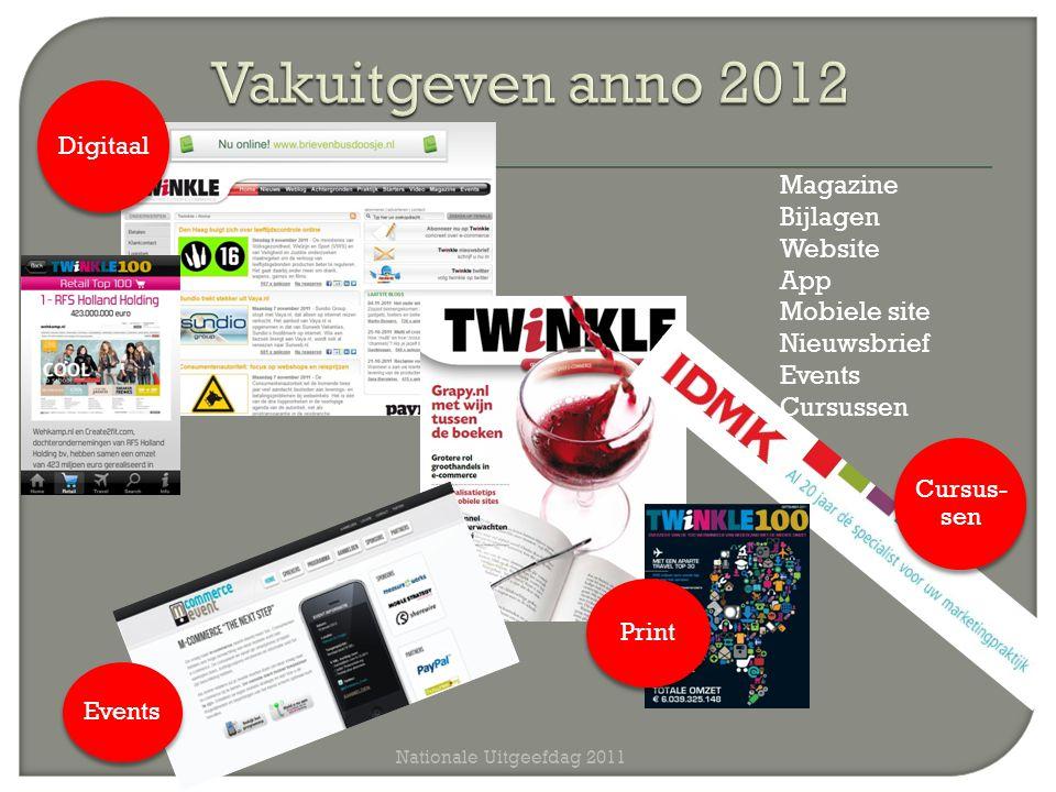  Magazine  10 x per jaar  Oplage 9.000 (laatste 3 jaar + 400 p/j)  Gemiddeld 76 pagina's /22 adv.