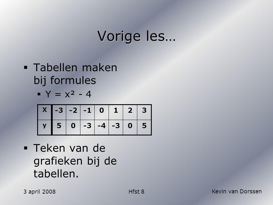 Kevin van Dorssen 3 april 2008Hfst 8 Vorige les… X -3-20123 y 50-3-4-305