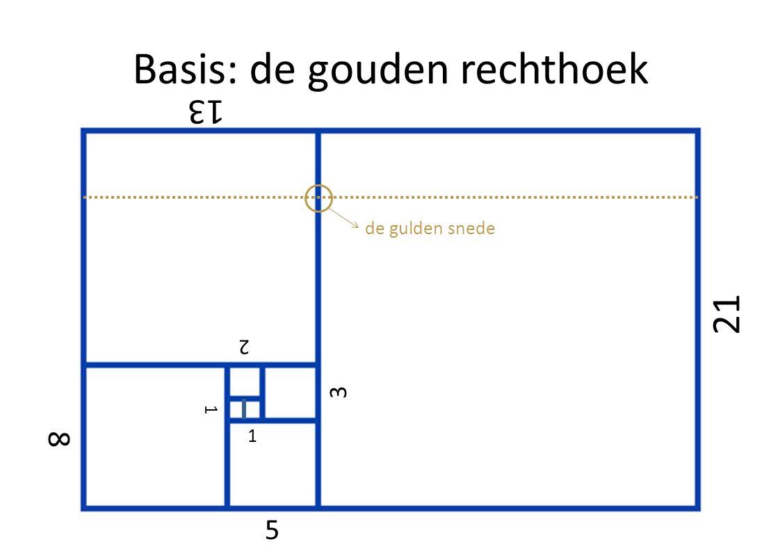 Basis: de gouden spiraal middelpunt