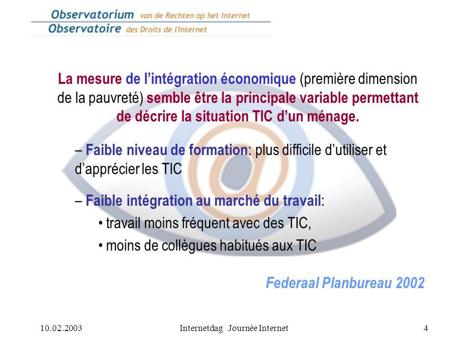 10.02.2003Internetdag Journée Internet5 Can America lose white collar jobs and still prosper.
