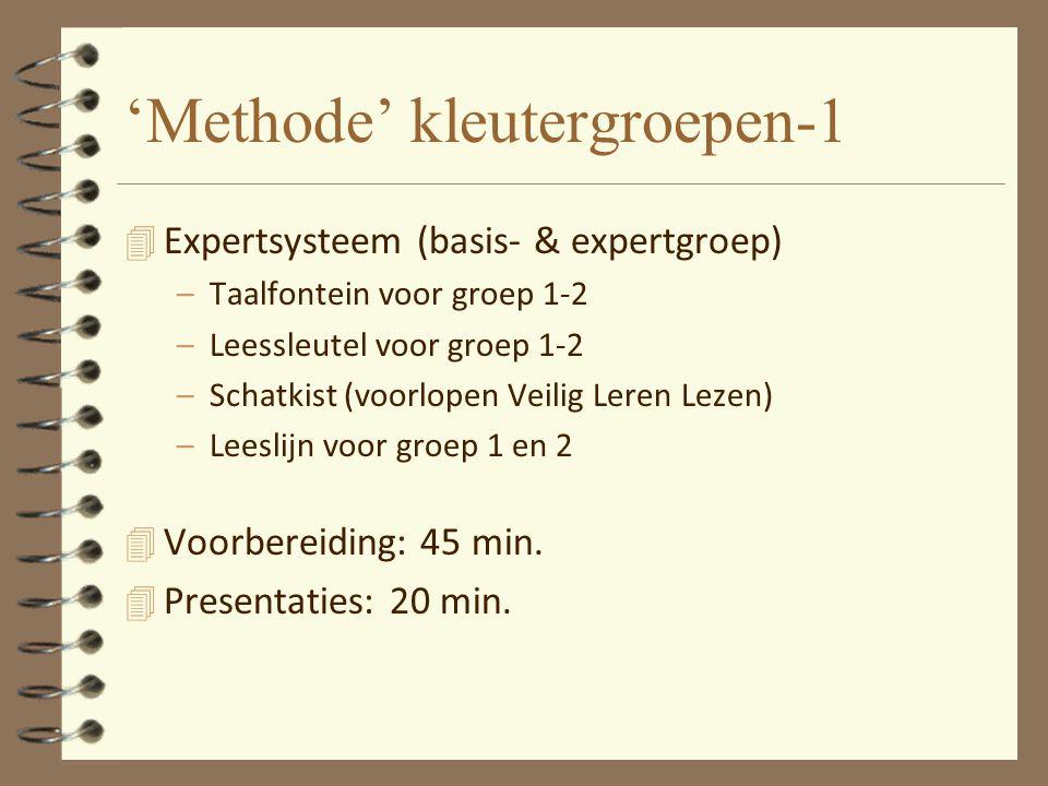 'Methode' kleutergroepen-2 De opdracht (uitgebreid t.o.v.