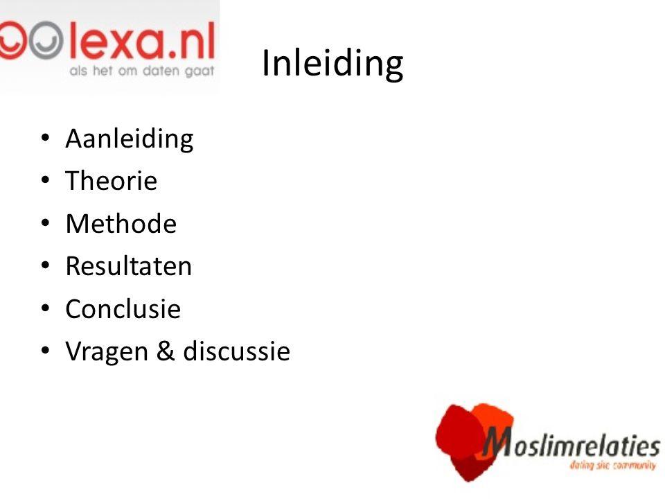 Aanleiding Datingsites succesvolle online bedrijven (Zwick & Chelarui, 2006) Moslims – Traditie – Inspraak ouders